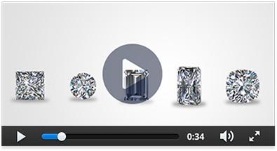 Diamond Alternatives | Diamond Alternative Engagement Ring