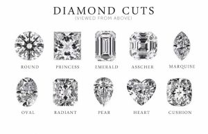 Compare Diamond Shapes & Cuts IGTV