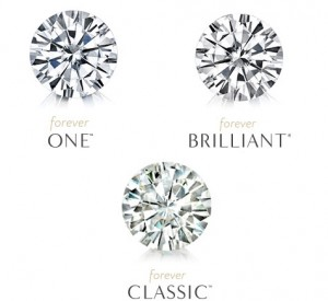 Moissanite Quality Education